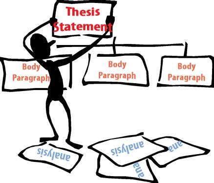 Creating a thesis statement for an argumentative essay